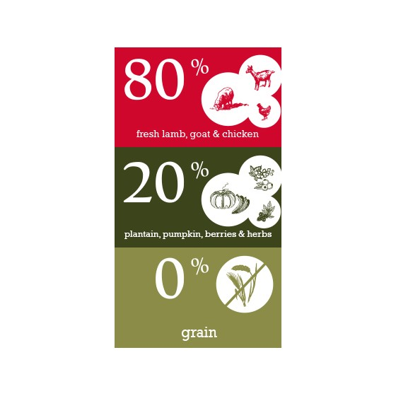 Naturediet PURELY GRAIN FREE Just 92% Lamb (390g)