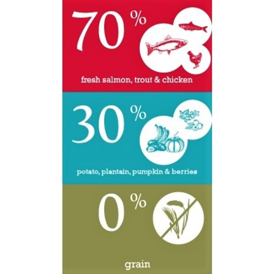 Naturediet Pollo 92% Carne 1x390g