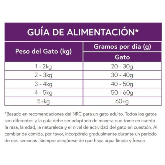 Naturediet Salmon y Pescado Blanco 1x390g