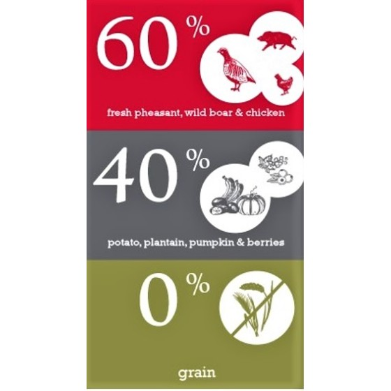 Naturediet Fish, Rice & Potato (390g)