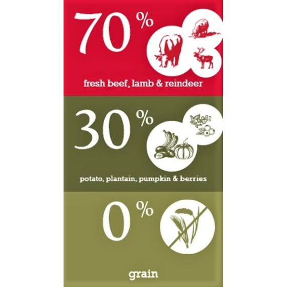 Naturediet GRAIN FREE PUPPY Chicken , Lamb, Carrot...(390g)
